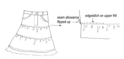 Skirt_topstitch_1